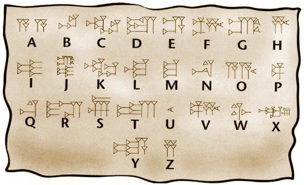 Cuneiform alphabet